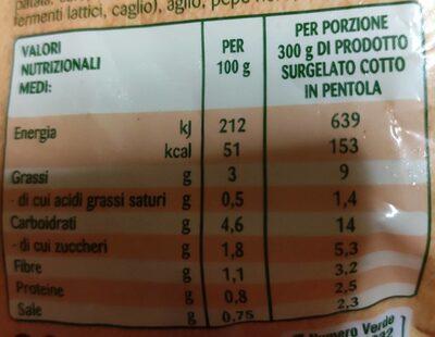 Cremosa zucca e carità del fucino - Informations nutritionnelles