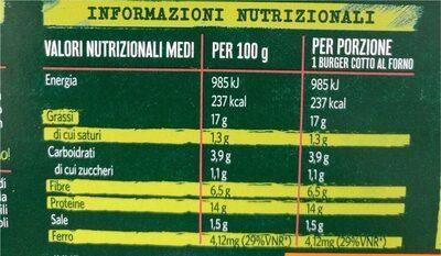 Green cuisine - Informations nutritionnelles - it