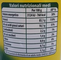 Maionese - Nutrition facts - it