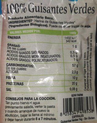 100% Guisantes verdes - Nutrition facts - es