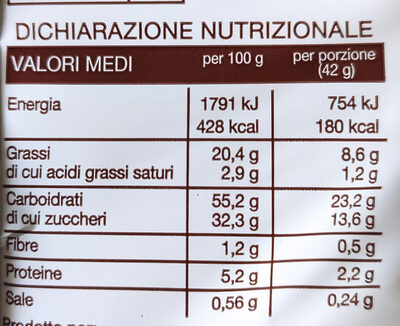 Sfornetti - Informations nutritionnelles - it