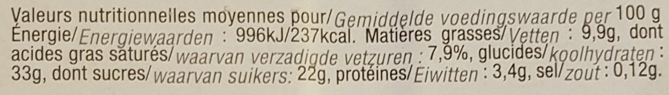 Tiramisu - Voedingswaarden