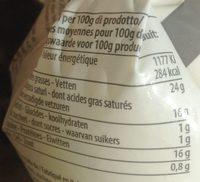 Mozzarella di Bufala Campana AOP (21% MG) - 400 g - L'Italie des fromages - Nutrition facts