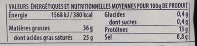 Gorgonzola mascarpone - Informations nutritionnelles