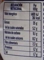 Pesto rosso Agnesi - Información nutricional - es