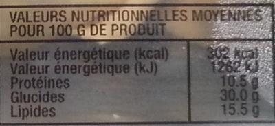 Pâtes fraîches aux œufs farcies au pesto - Nutrition facts - fr