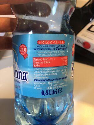 Acqua Sant'Anna Frizzante - Ingredients - fr