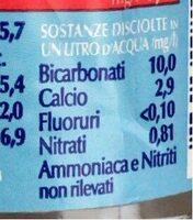 Acqua Sant'Anna Frizzante - Nutrition facts - fr