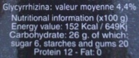 pastille de réglisse naturelle - Voedingswaarden - fr