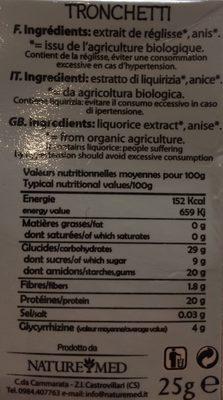 Pastille de réglisse à l'essence d'Anis - Ingrédients