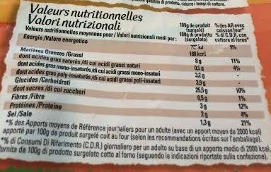 Rösti - Informations nutritionnelles - fr