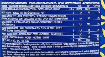 Risoni n° - Informations nutritionnelles