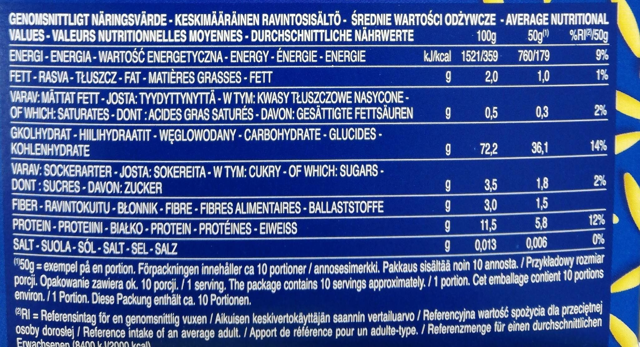 Risoni n° - Nutrition facts - fr