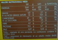 Lasagne all'uovo - Nutrition facts - it