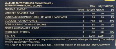 Pâtes Farfalline - Valori nutrizionali - fr