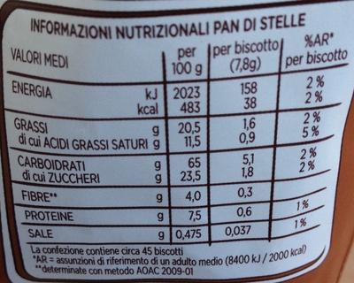 Pan di Stelle - Informazioni nutrizionali