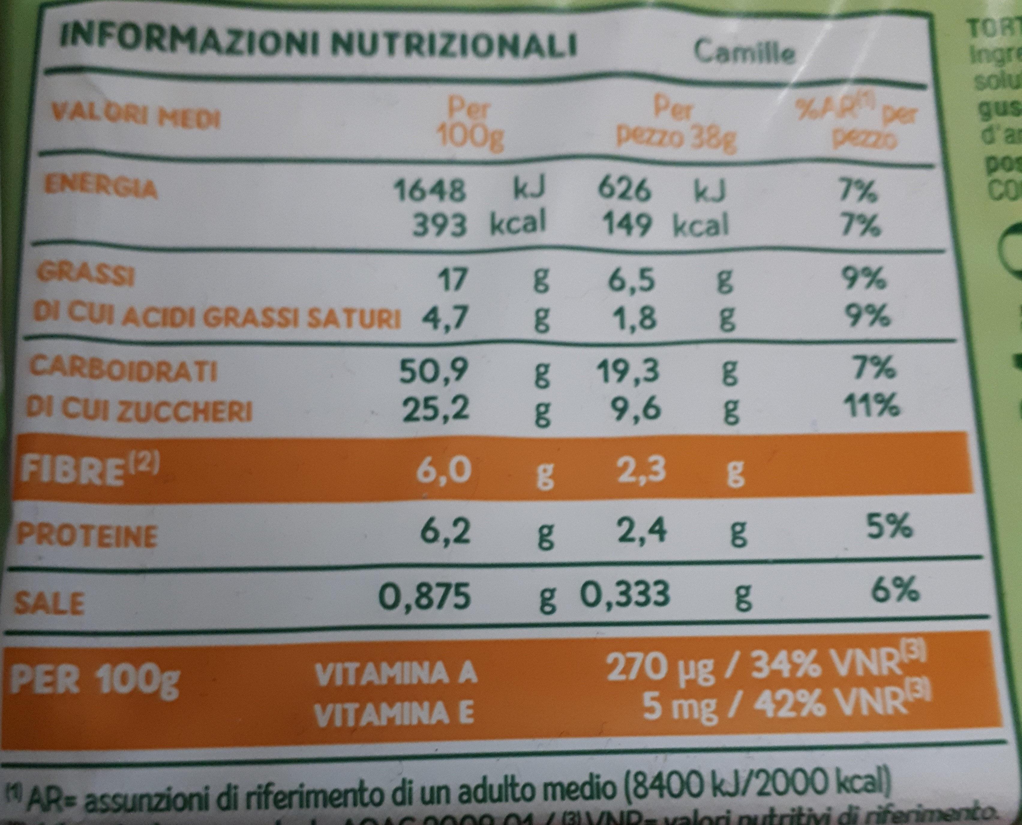 Camille - Informació nutricional - it