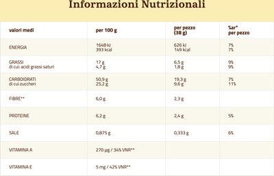 Tortine con carote, mandorle e succo d'arancia - Nutrition facts - it
