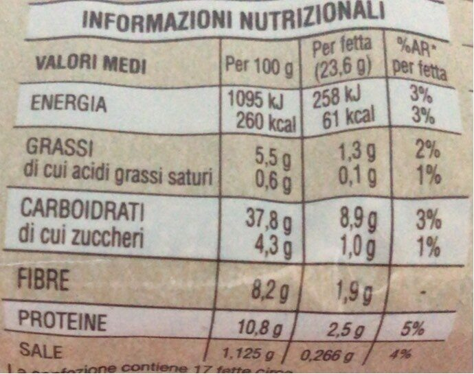 Pan bauletto integrale - Informazioni nutrizionali - it