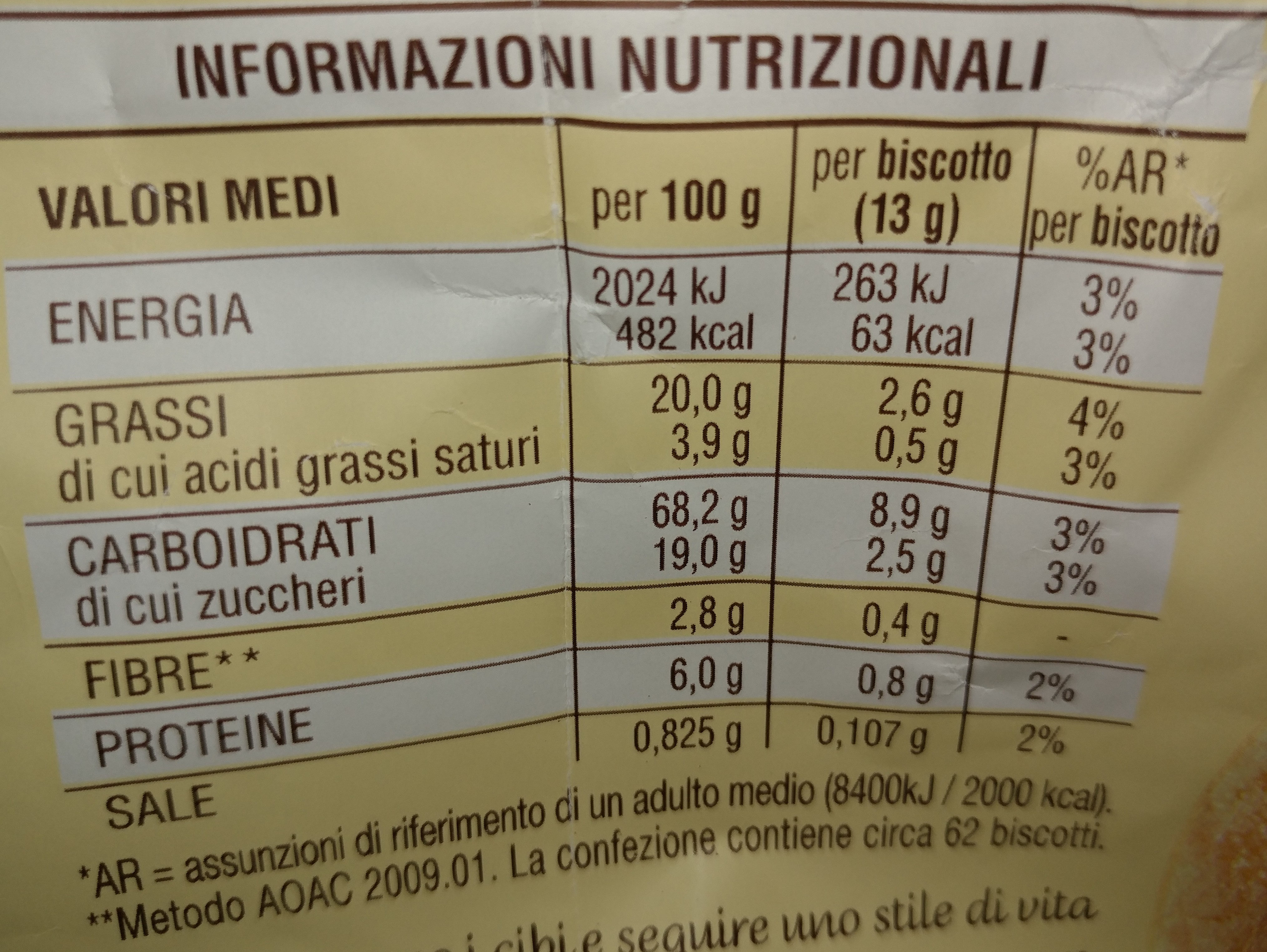 Macine - Informations nutritionnelles