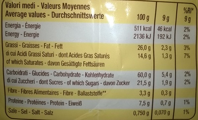 Biscuits fourrés aux noisettes et cacao - Informations nutritionnelles