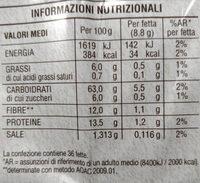 Le integrali - Nutrition facts