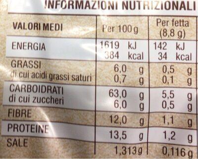 Le integrali - Informazioni nutrizionali - it