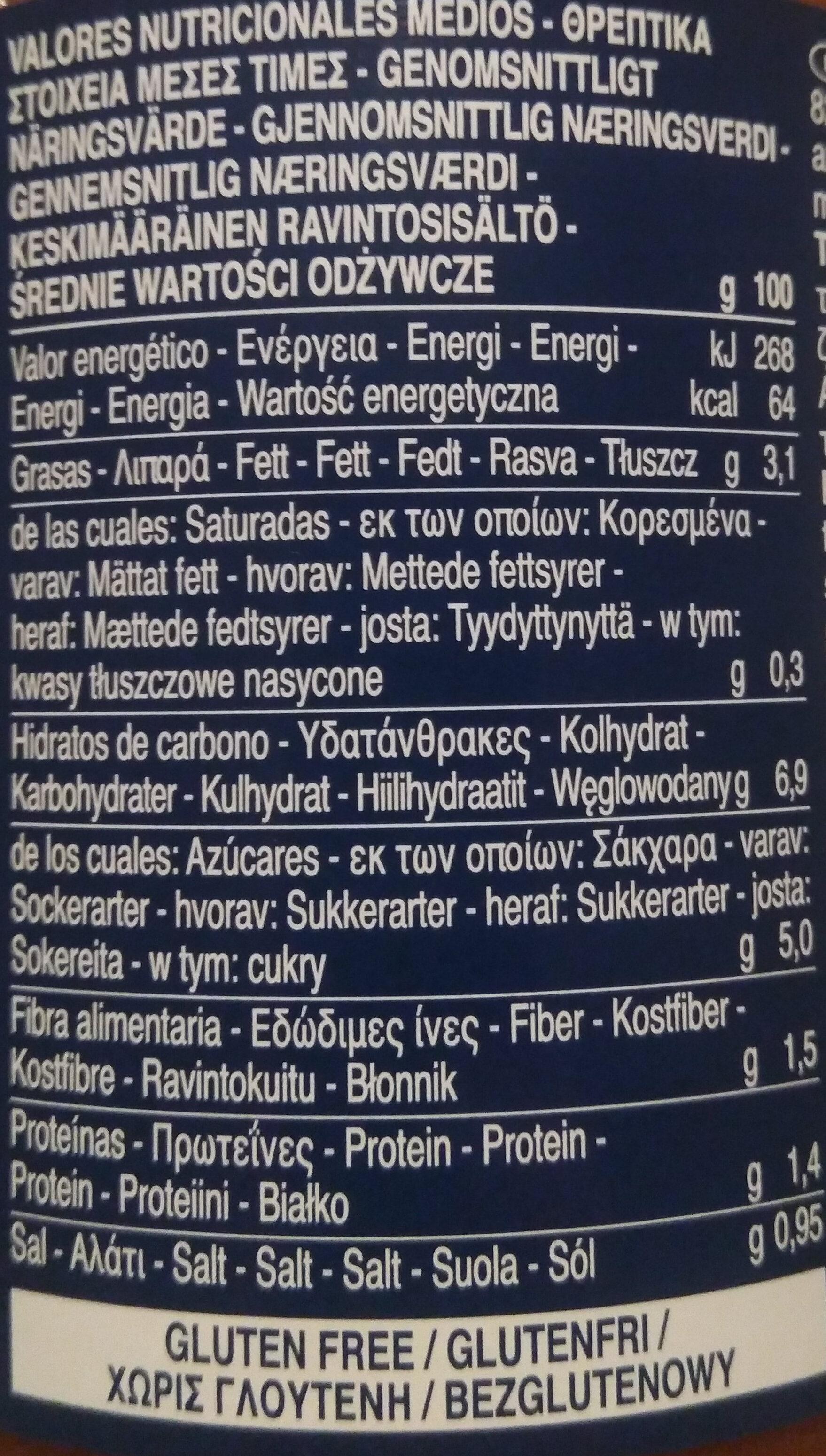 Barilla sauce tomates arrabbiata - Ernæringsfakta - da