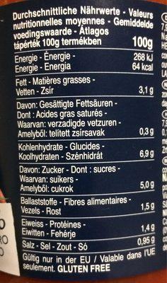 Sauce arrabbiata - Nutrition facts