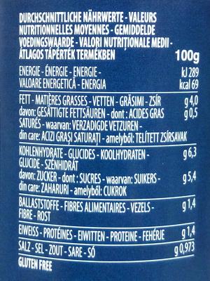 Sauce napolitaine - Voedingswaarden