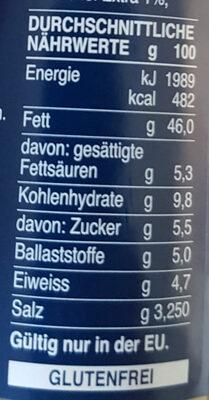 Pesto sauce with basil - Nährwertangaben - de