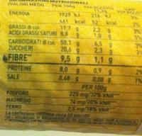GRAN CEREALE - Informazioni nutrizionali