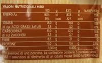 Emiliane - Tortelloni con Ricotta e Spinachi - Informazioni nutrizionali