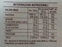 Cracker salati - Voedingswaarden - it