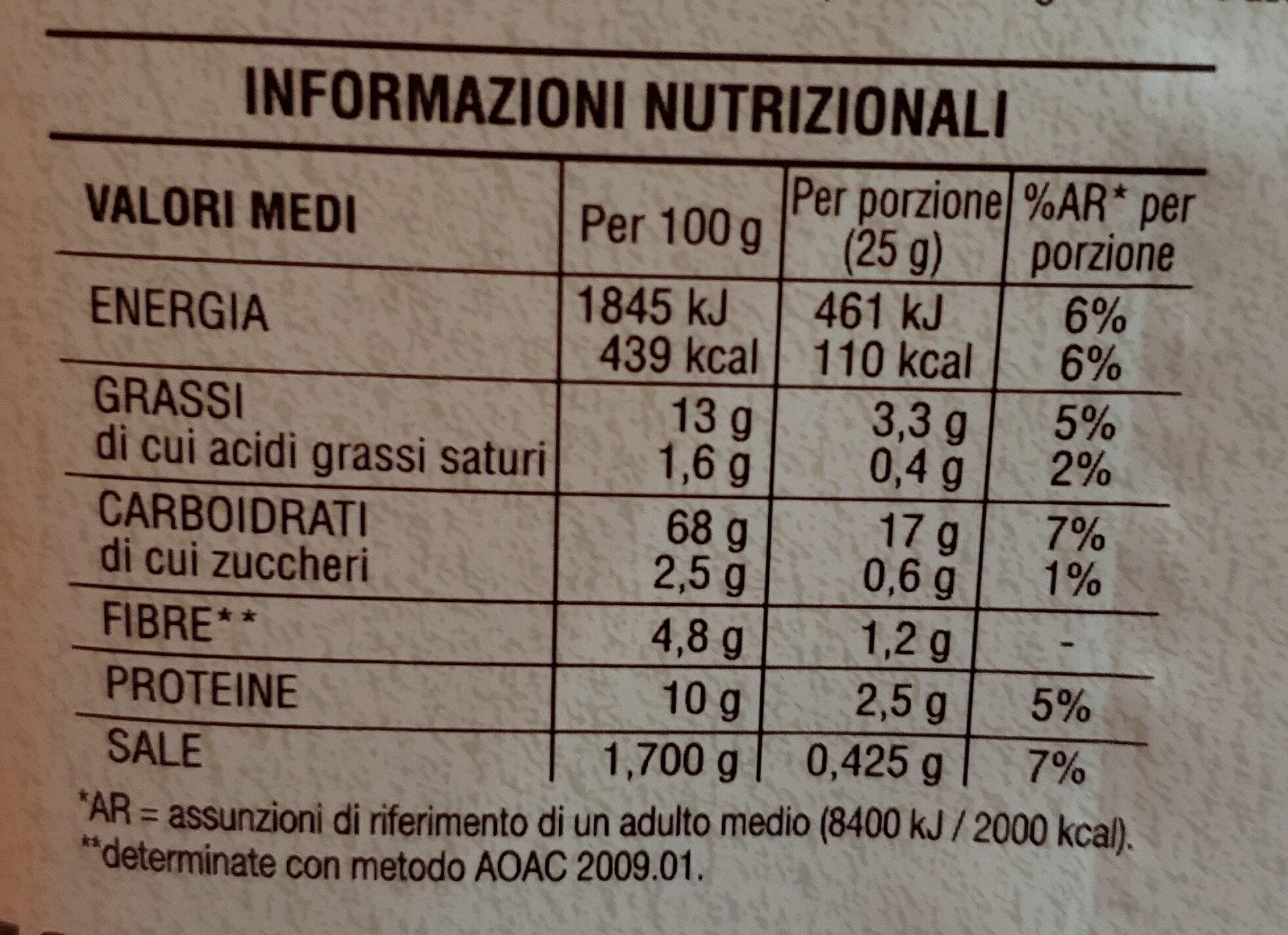 Sfoglia di grano - Nutrition facts - en