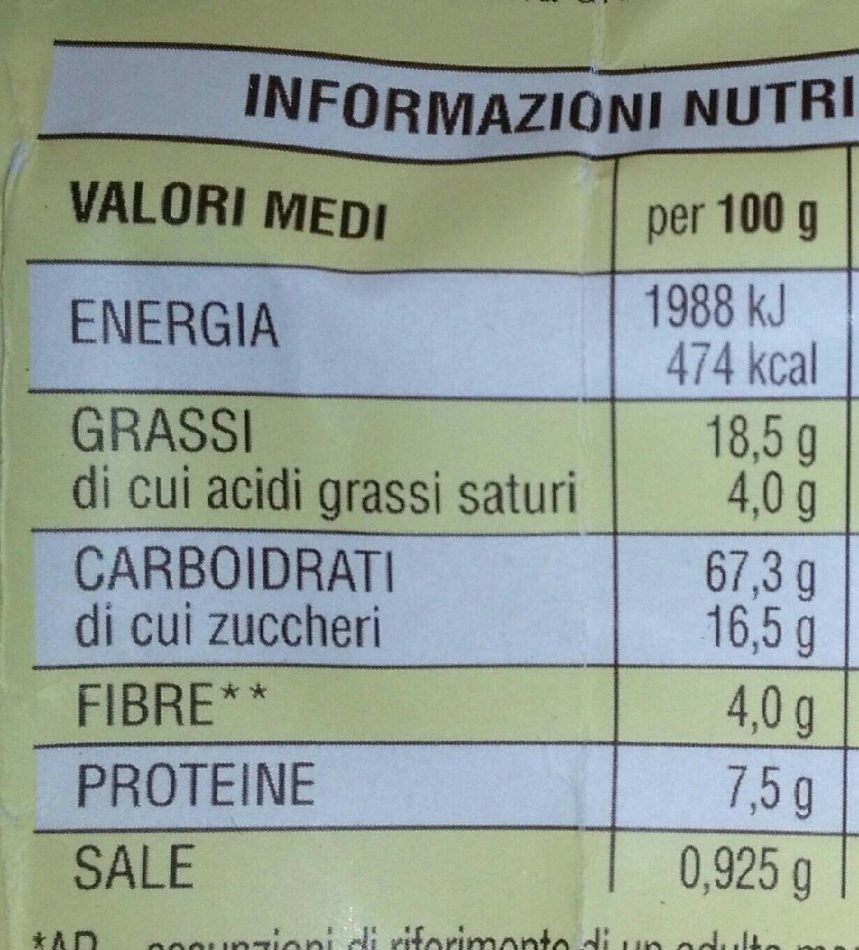 Panocchie, 350G - Nutrition facts - fr
