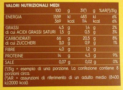 Emiliane CANNELLONI - Informazioni nutrizionali