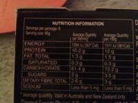 Pâtes Orecchiette - Informations nutritionnelles