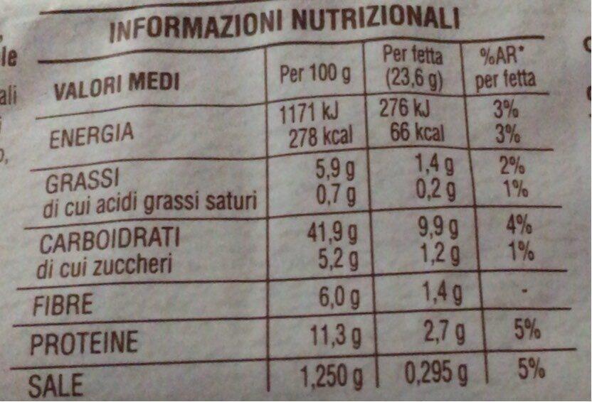 Pan Bauletto ai Cereali e Soia - Informations nutritionnelles - it