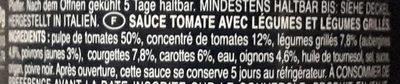 Sauce courgette et légumes grillés - Ingrédients