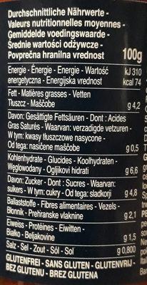 Sauce courgette et légumes grillés - Valori nutrizionali - fr