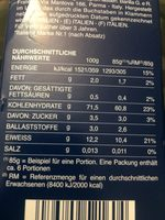 Barilla Mini Farfalle - Ingredients