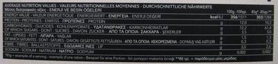 Pâtes Castellane - Nutrition facts - fr