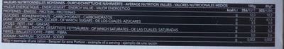 Tagliatelles - Informations nutritionnelles