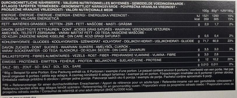 Pâtes Fettuccine - Informations nutritionnelles