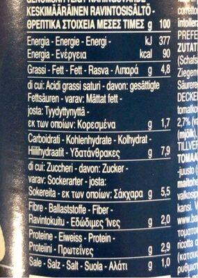 Pecorino - Nutrition facts - en