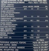 Fusilli Complets - Nährwertangaben