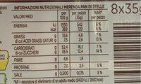 Pan di stelle - Informations nutritionnelles - en