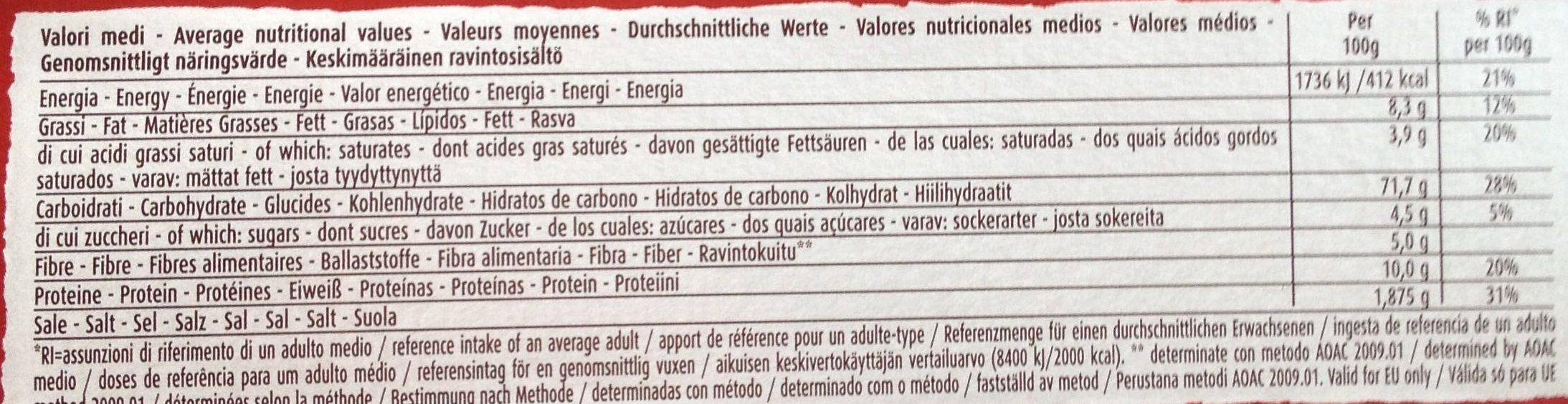 Torinesi - Informations nutritionnelles