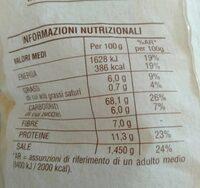 Pangrattato - Voedingswaarden - it
